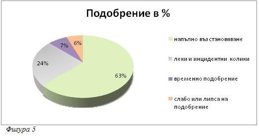 %d0%bf%d0%be%d0%b4%d0%be%d0%b1%d1%80%d0%b5%d0%bd%d0%b8%d0%b5