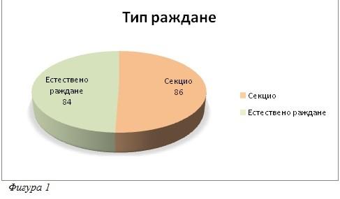 %d1%82%d0%b8%d0%bf-%d1%80%d0%b0%d0%b6%d0%b4%d0%b0%d0%bd%d0%b5