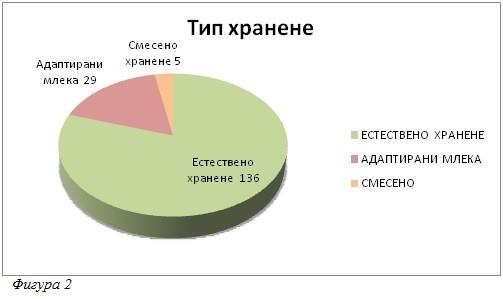 %d1%82%d0%b8%d0%bf-%d1%85%d1%80%d0%b0%d0%bd%d0%b5%d0%bd%d0%b5